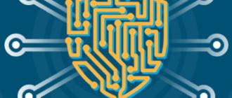 Глобальные тенденции, спрос и перспективы развития рынка программного обеспечения в сфере кибербезопасности 2025 года